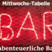 Eine Neonleuchte, die auf eine Bar hinweist, wie sie die SC in dieser Tabelle finden können.